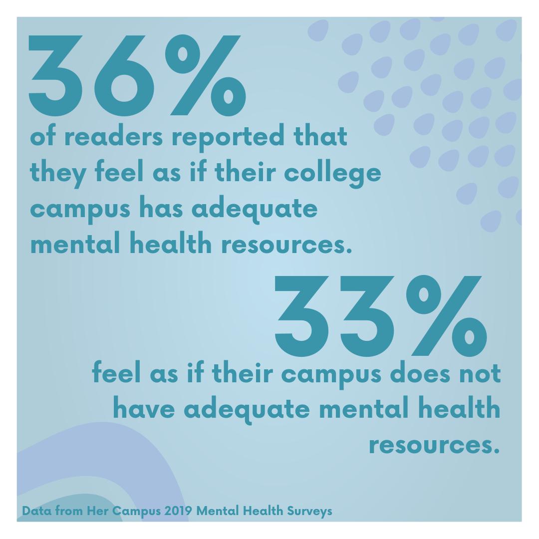 Mental Health 5